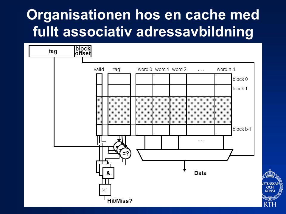 6/3/2015© Mats Brorsson15 Organisationen hos en cache med fullt associativ adressavbildning word 0word 1word 2word n-1tagvalid... =? & Hit/Miss? Data