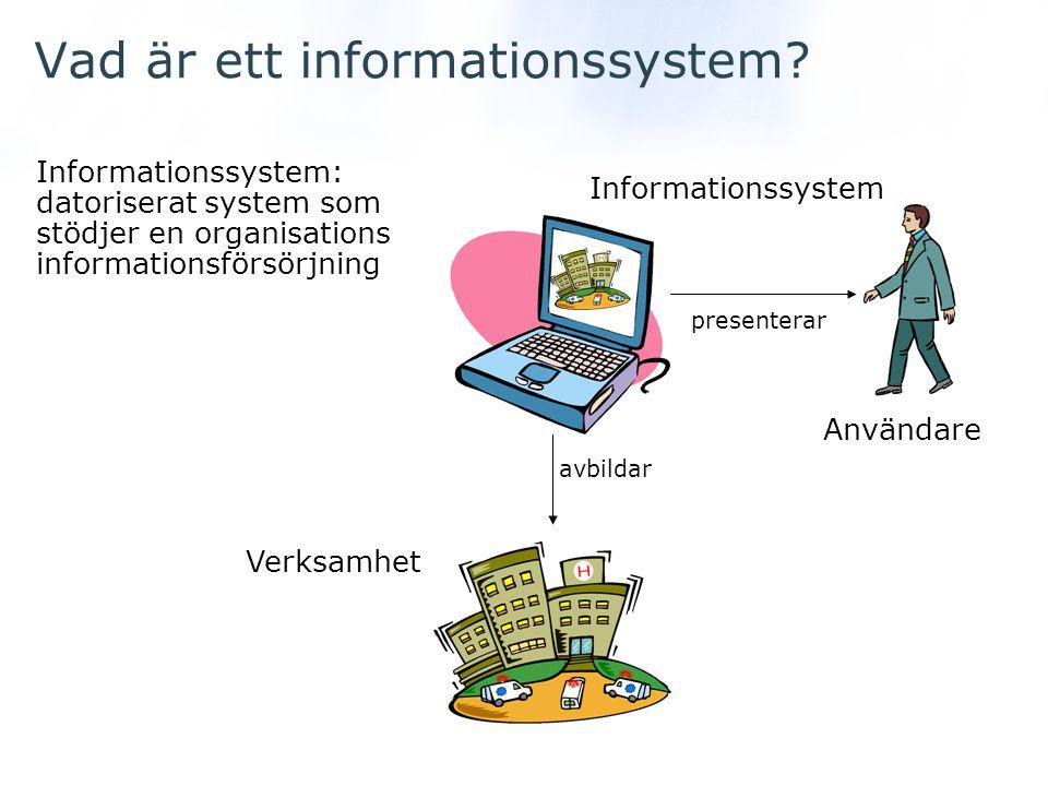 Informationssystem: datoriserat system som stödjer en organisations informationsförsörjning Informationssystem Verksamhet avbildar presenterar Använda