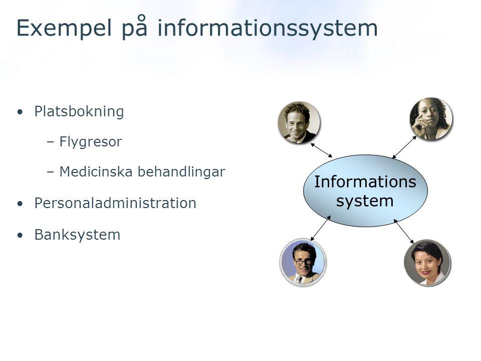 Exempel på informationssystem Platsbokning – Flygresor – Medicinska behandlingar Personaladministration Banksystem Informations system