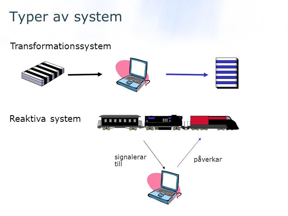 Egenskaper hos informationssystem Komplexitet hos algoritmer LågHög ISTransformationssystem LågHög IS Transformationssystem Komplexitet hos datastrukturer