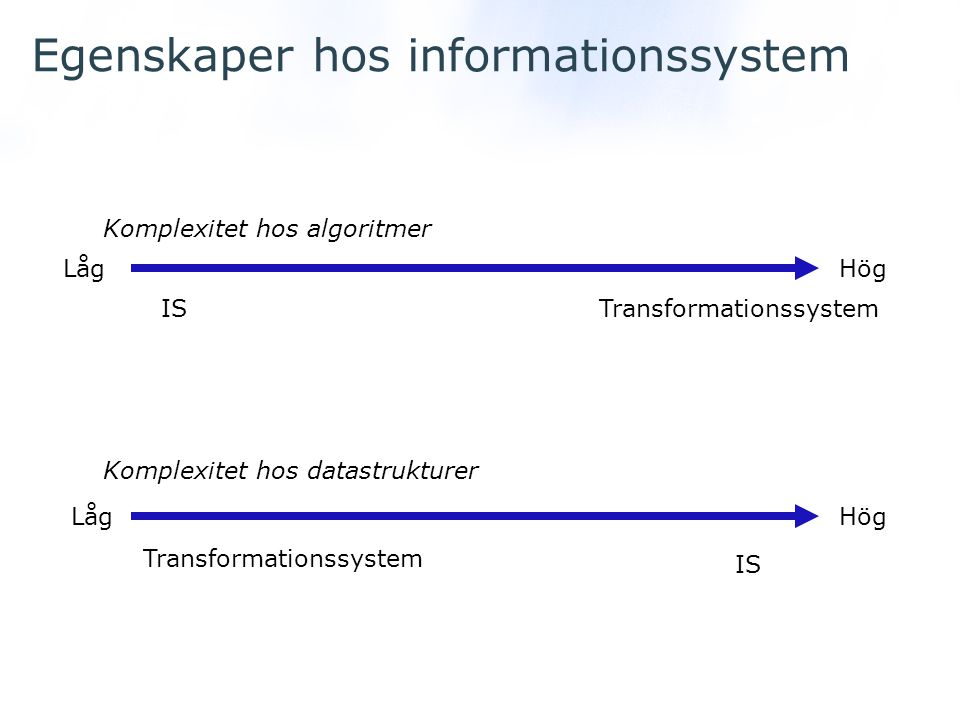 Egenskaper hos informationssystem Komplexitet hos algoritmer LågHög ISTransformationssystem LågHög IS Transformationssystem Komplexitet hos datastrukt