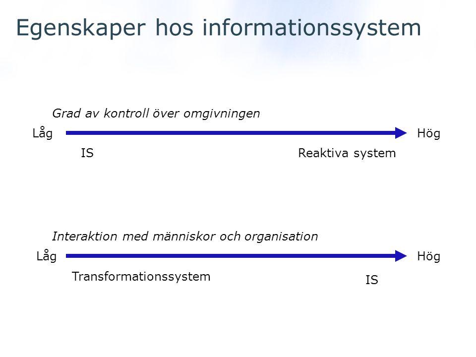 Egenskaper hos informationssystem Grad av kontroll över omgivningen LågHög ISReaktiva system LågHög IS Transformationssystem Interaktion med människor