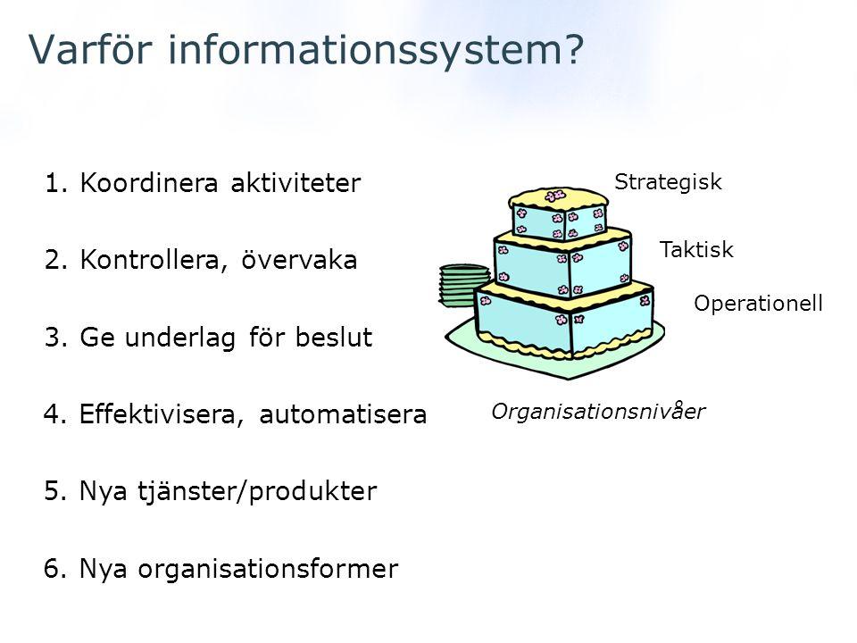 Varför informationssystem? 1. Koordinera aktiviteter 2. Kontrollera, övervaka 3. Ge underlag för beslut Operationell Taktisk Strategisk Organisationsn