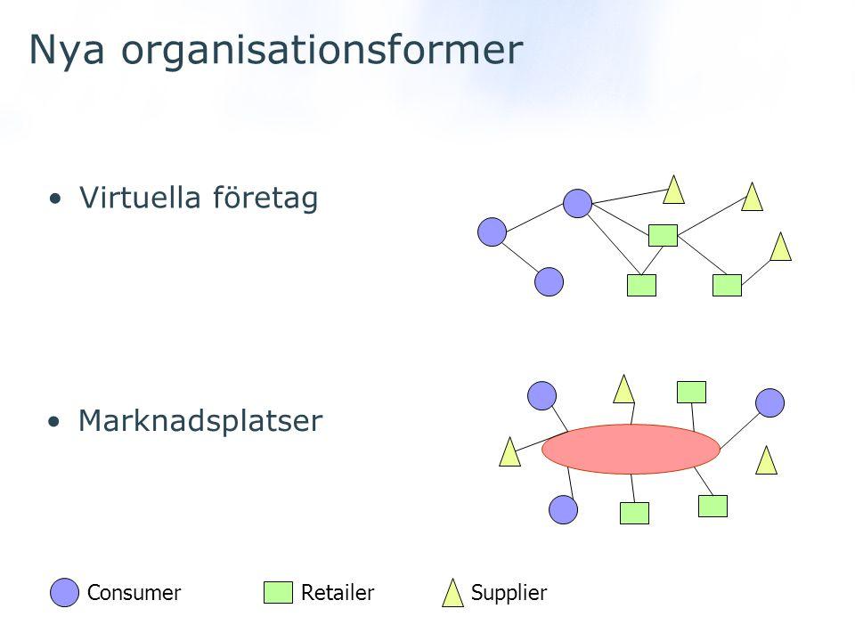 Definition av informationssystem Datoriserat system som stödjer arbete och kommunikation av formaliserad information inom en organisation .