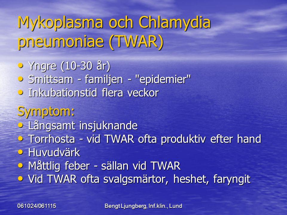 061024/061115Bengt Ljungberg, Inf.klin., Lund Mykoplasma och Chlamydia pneumoniae (TWAR) Yngre (10-30 år) Yngre (10-30 år) Smittsam - familjen -