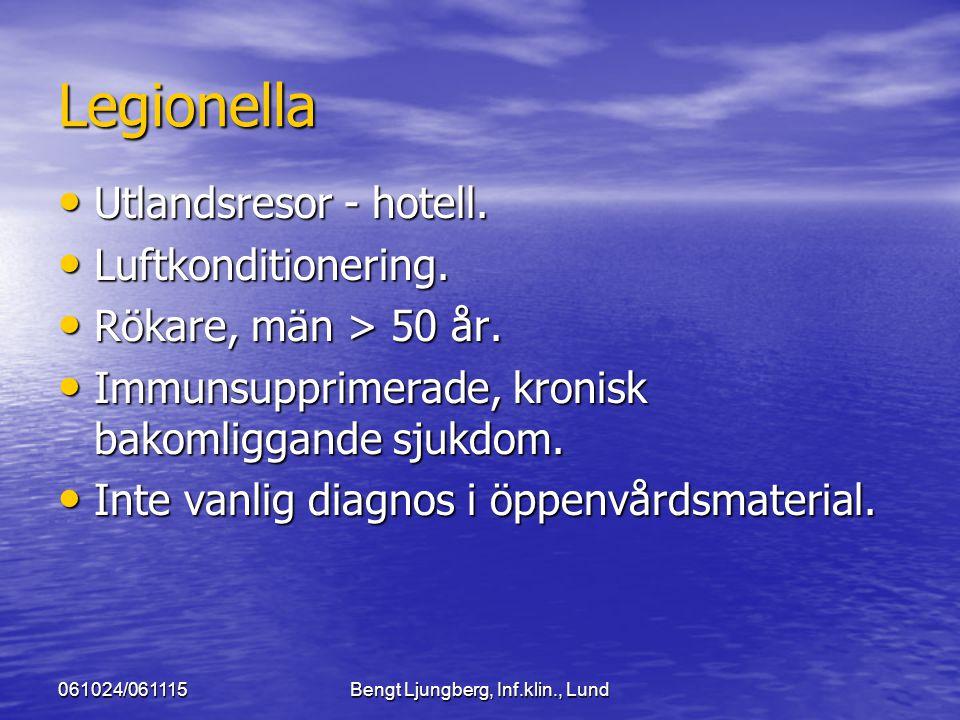 061024/061115Bengt Ljungberg, Inf.klin., Lund Legionella Utlandsresor - hotell. Utlandsresor - hotell. Luftkonditionering. Luftkonditionering. Rökare,