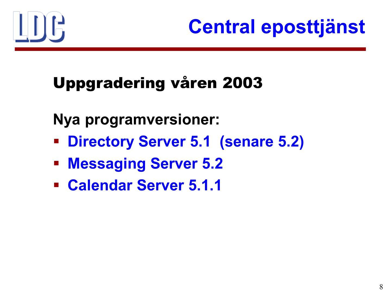 Central eposttjänst 8 Nya programversioner:  Directory Server 5.1 (senare 5.2)  Messaging Server 5.2  Calendar Server 5.1.1 Uppgradering våren 2003