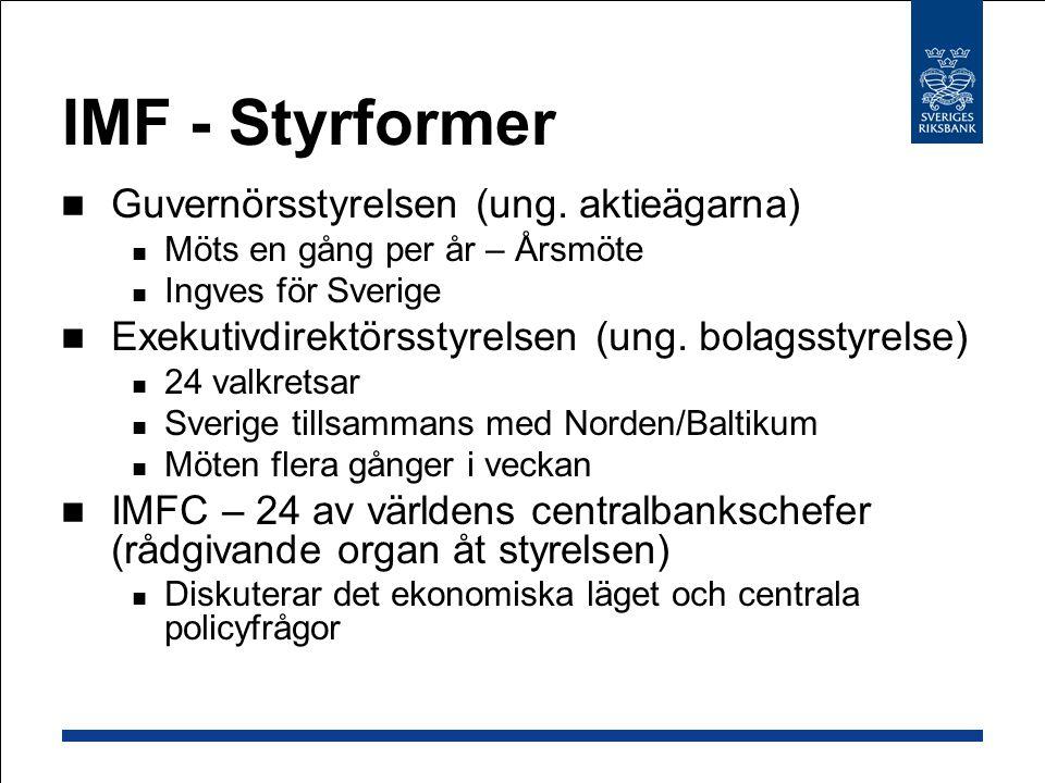 IMF - Styrformer Guvernörsstyrelsen (ung.