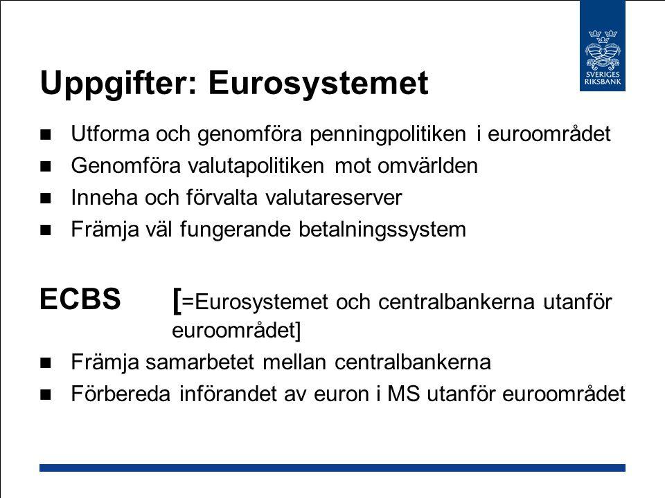Utforma och genomföra penningpolitiken i euroområdet Genomföra valutapolitiken mot omvärlden Inneha och förvalta valutareserver Främja väl fungerande betalningssystem ECBS [ =Eurosystemet och centralbankerna utanför euroområdet] Främja samarbetet mellan centralbankerna Förbereda införandet av euron i MS utanför euroområdet Uppgifter: Eurosystemet