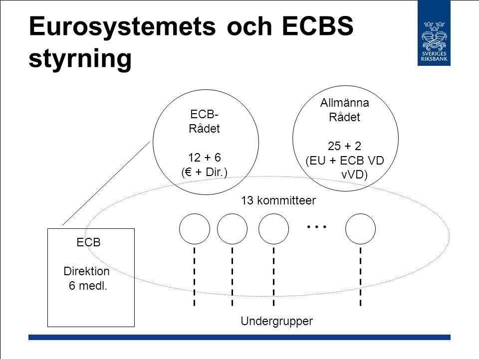 Eurosystemets och ECBS styrning ECB Direktion 6 medl.