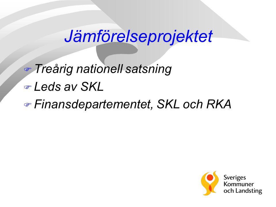 F Treårig nationell satsning F Leds av SKL F Finansdepartementet, SKL och RKA Jämförelseprojektet