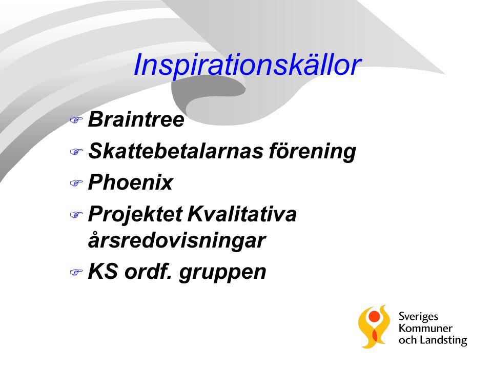 Inspirationskällor F Braintree F Skattebetalarnas förening F Phoenix F Projektet Kvalitativa årsredovisningar F KS ordf. gruppen