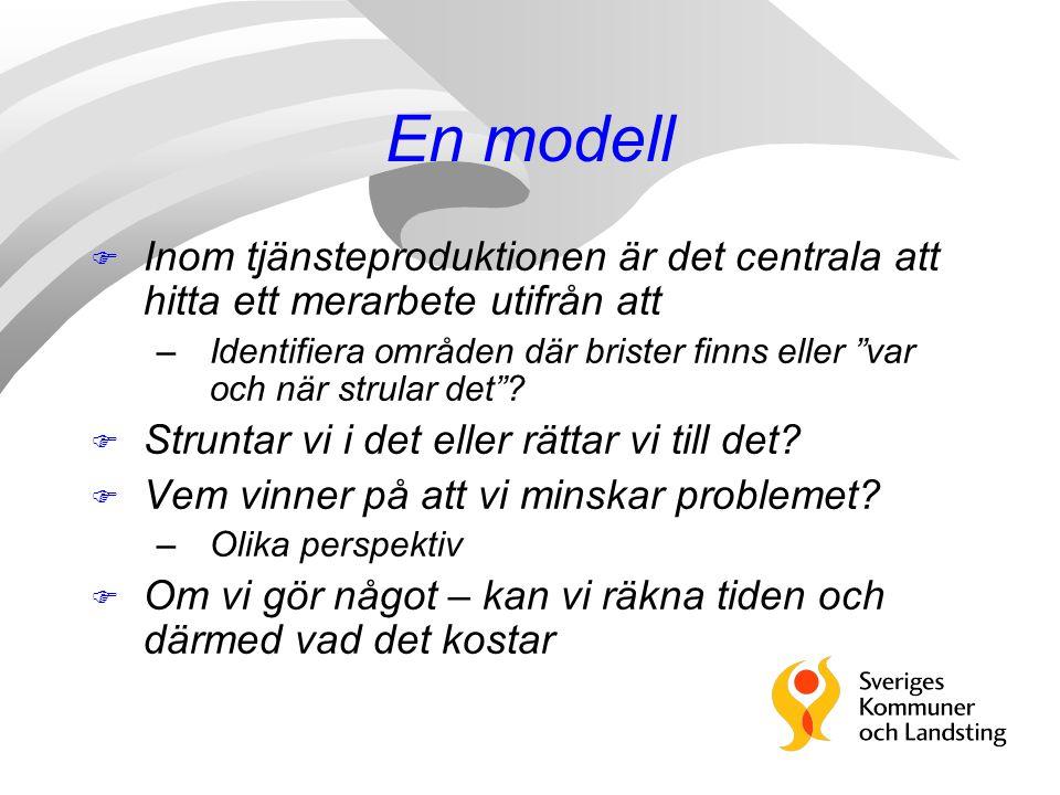 """En modell F Inom tjänsteproduktionen är det centrala att hitta ett merarbete utifrån att –Identifiera områden där brister finns eller """"var och när str"""