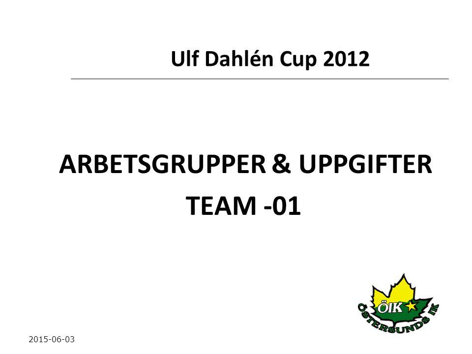 Ulf Dahlén Cup 2012 ARBETSGRUPPER & UPPGIFTER TEAM -01 2015-06-03