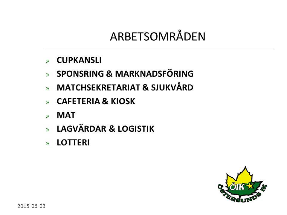 ARBETSOMRÅDEN » CUPKANSLI » SPONSRING & MARKNADSFÖRING » MATCHSEKRETARIAT & SJUKVÅRD » CAFETERIA & KIOSK » MAT » LAGVÄRDAR & LOGISTIK » LOTTERI 2015-06-03