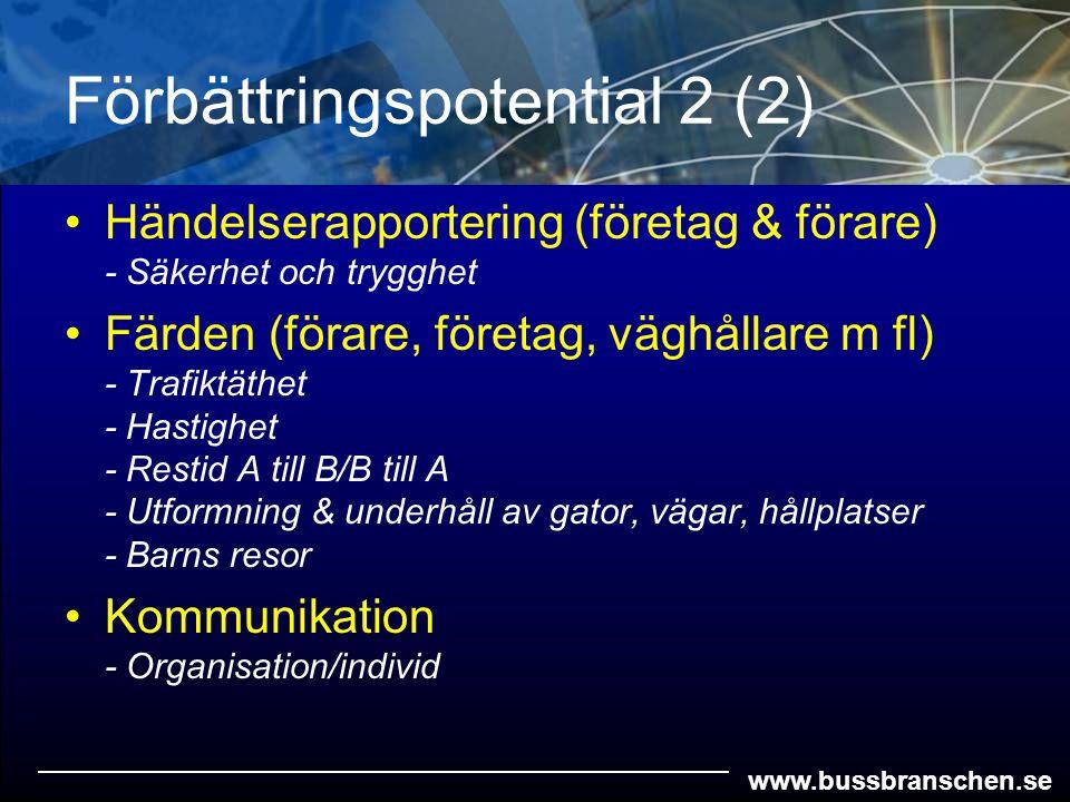 www.bussbranschen.se Förbättringspotential 2 (2) Händelserapportering (företag & förare) - Säkerhet och trygghet Färden (förare, företag, väghållare m
