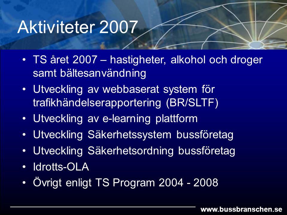 www.bussbranschen.se Aktiviteter 2007 TS året 2007 – hastigheter, alkohol och droger samt bältesanvändning Utveckling av webbaserat system för trafikh