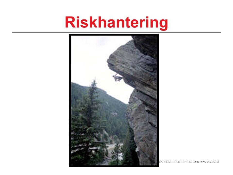 SAFESIDE SOLUTIONS AB Copyright 2015-06-03 Riskhantering