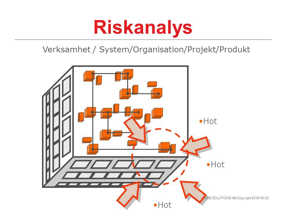 SAFESIDE SOLUTIONS AB Copyright 2015-06-03 Riskanalys Hot Verksamhet / System/Organisation/Projekt/Produkt