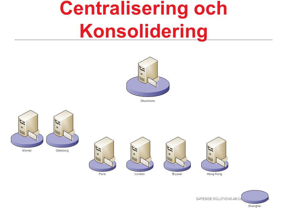 SAFESIDE SOLUTIONS AB Copyright 2015-06-03 Centralisering och Konsolidering