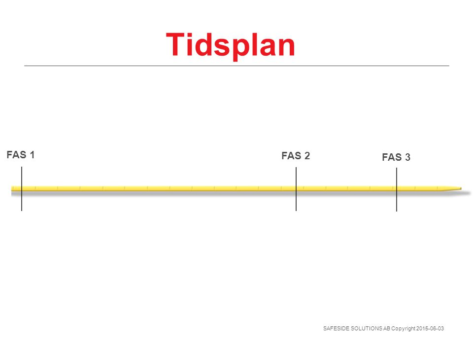SAFESIDE SOLUTIONS AB Copyright 2015-06-03 Tidsplan FAS 1 FAS 2 FAS 3