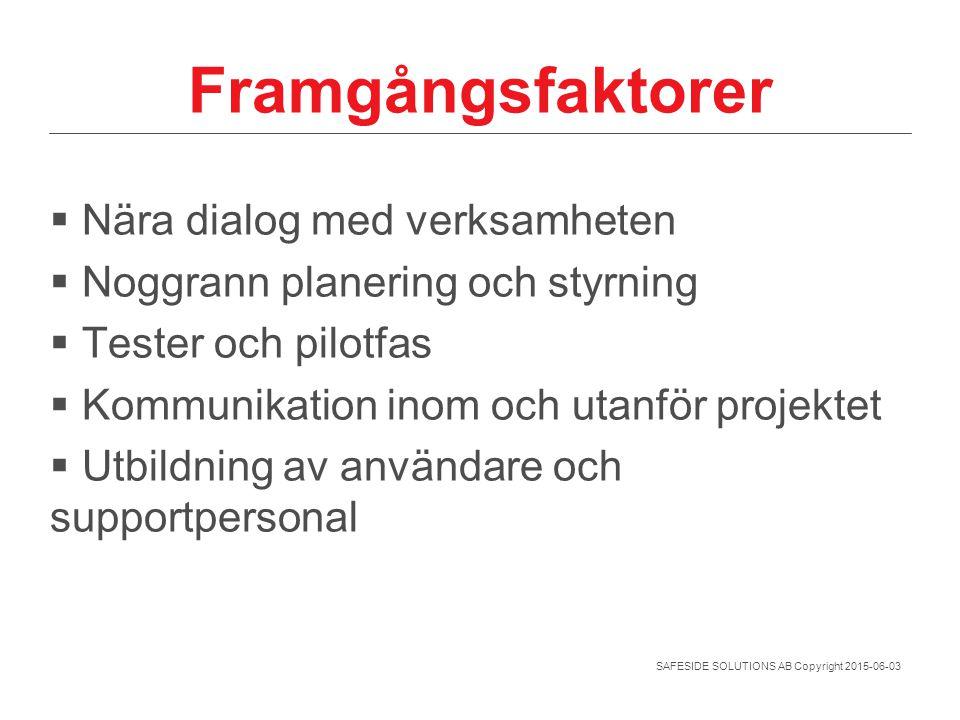 SAFESIDE SOLUTIONS AB Copyright 2015-06-03 Framgångsfaktorer  Nära dialog med verksamheten  Noggrann planering och styrning  Tester och pilotfas 