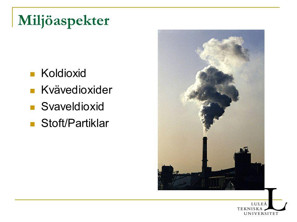 Miljöaspekter Koldioxid Kvävedioxider Svaveldioxid Stoft/Partiklar