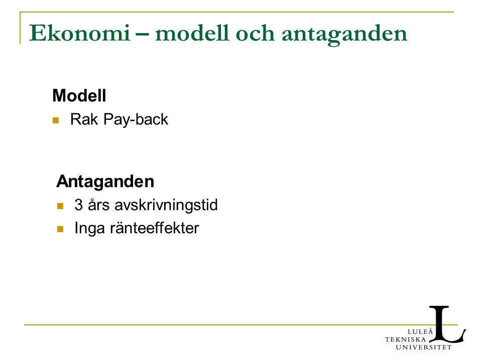 Ekonomi – modell och antaganden Modell Rak Pay-back Antaganden 3 års avskrivningstid Inga ränteeffekter