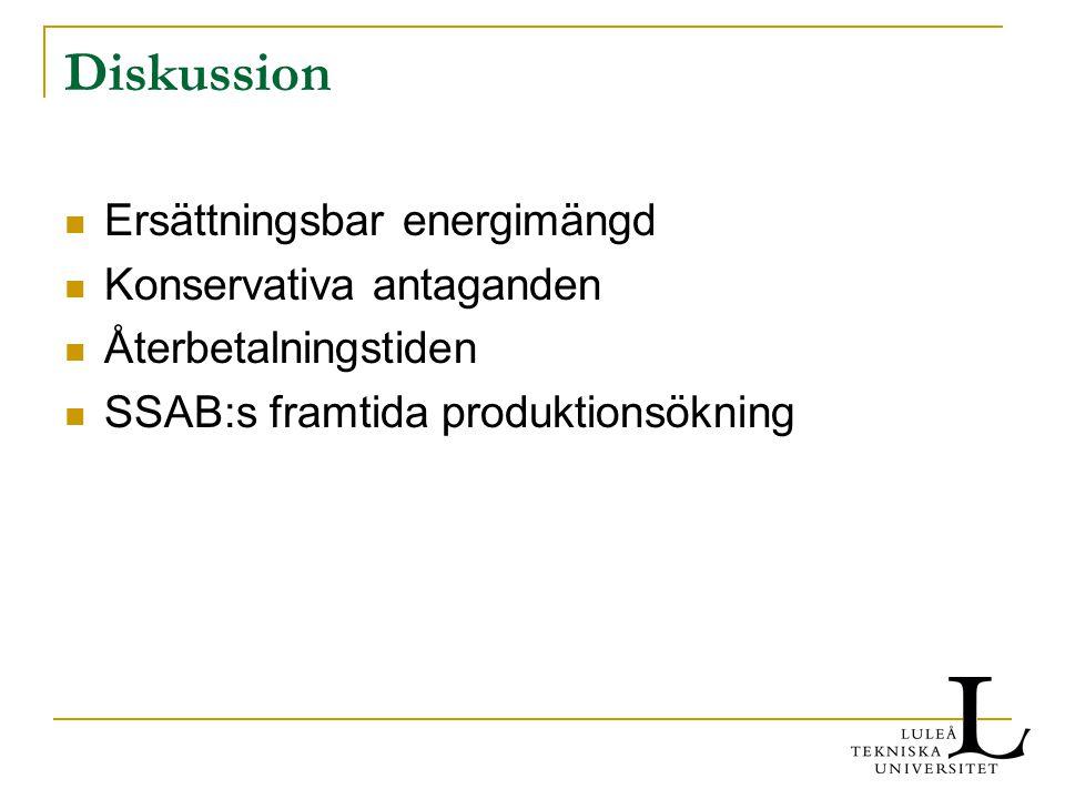 Diskussion Ersättningsbar energimängd Konservativa antaganden Återbetalningstiden SSAB:s framtida produktionsökning