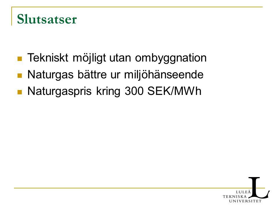 Slutsatser Tekniskt möjligt utan ombyggnation Naturgas bättre ur miljöhänseende Naturgaspris kring 300 SEK/MWh