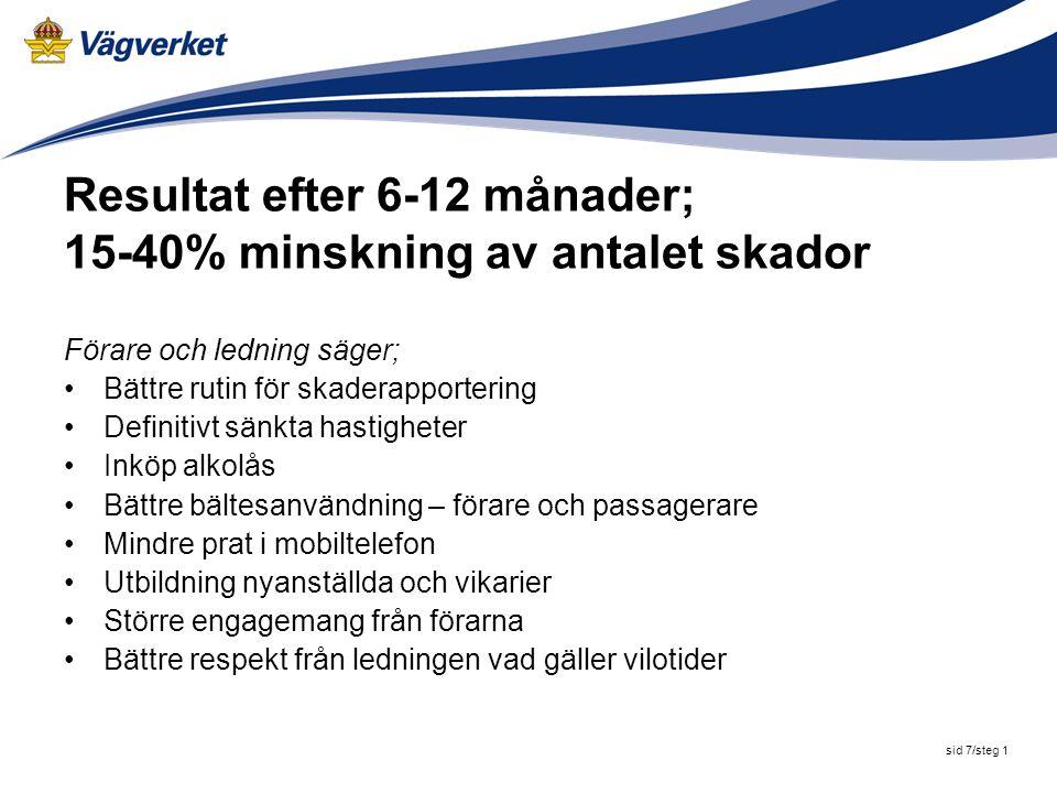 sid 2/steg 5 Arbetsuppgift från förra gången 1.Motivera minst två kollegor att förbättra skaderapporteringen.