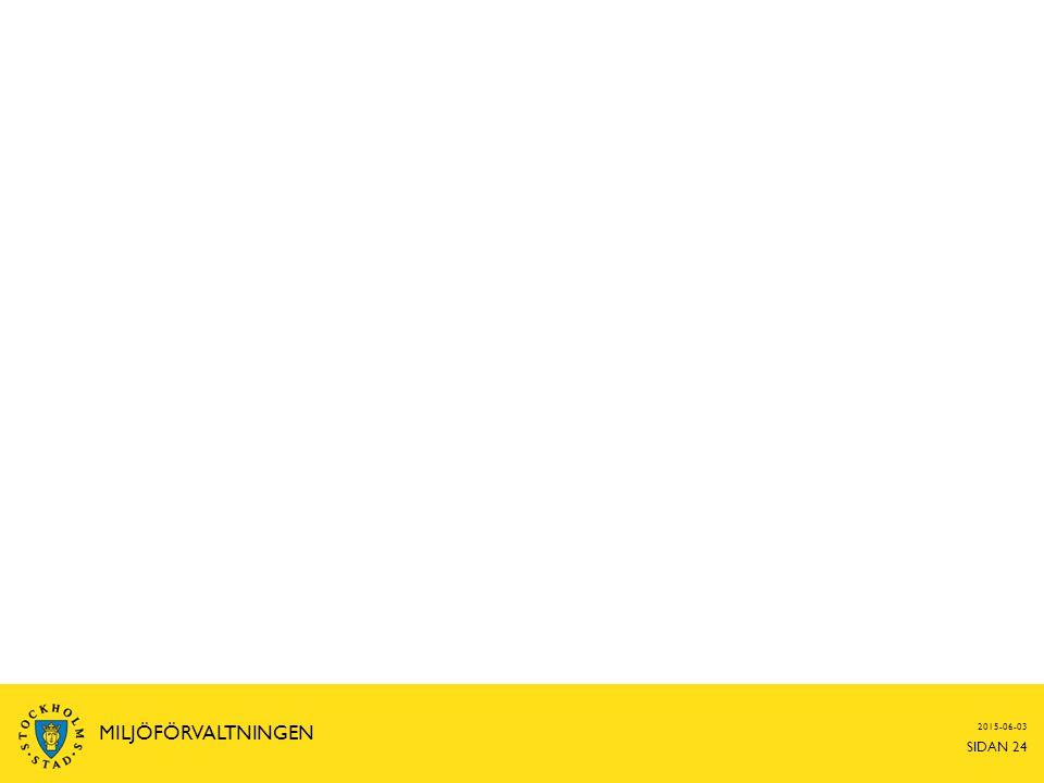2015-06-03 SIDAN 24 MILJÖFÖRVALTNINGEN