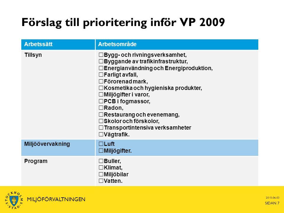 2015-06-03 SIDAN 7 MILJÖFÖRVALTNINGEN Förslag till prioritering inför VP 2009 ArbetssättArbetsområde Tillsyn  Bygg- och rivningsverksamhet,  Byggand