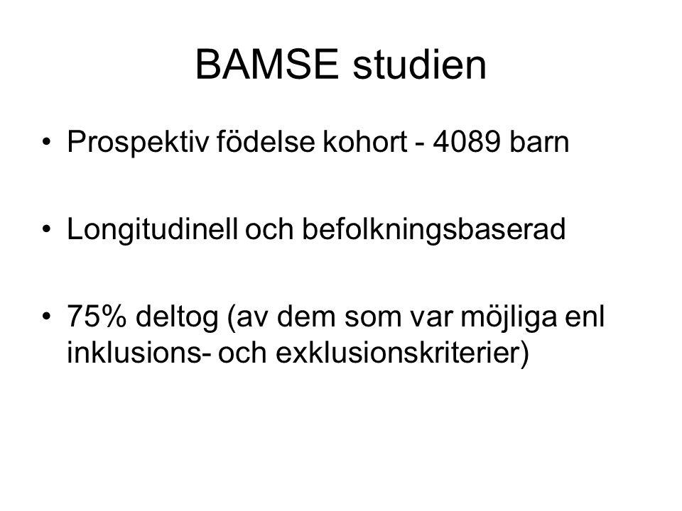 BAMSE studien Prospektiv födelse kohort - 4089 barn Longitudinell och befolkningsbaserad 75% deltog (av dem som var möjliga enl inklusions- och exklusionskriterier)