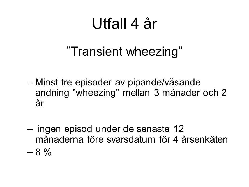 Transient wheezing –Minst tre episoder av pipande/väsande andning wheezing mellan 3 månader och 2 år – ingen episod under de senaste 12 månaderna före svarsdatum för 4 årsenkäten –8 % Utfall 4 år