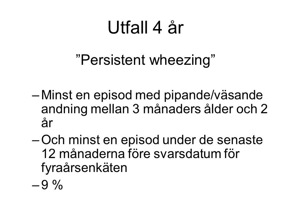 Persistent wheezing –Minst en episod med pipande/väsande andning mellan 3 månaders ålder och 2 år –Och minst en episod under de senaste 12 månaderna före svarsdatum för fyraårsenkäten –9 % Utfall 4 år