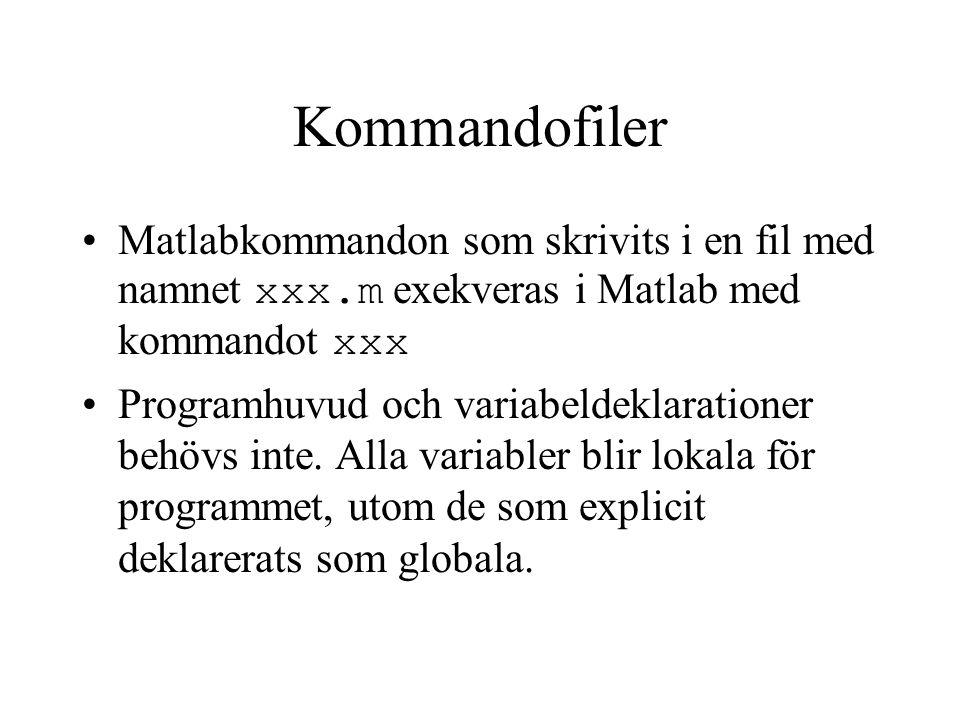 Kommandofiler Matlabkommandon som skrivits i en fil med namnet xxx.m exekveras i Matlab med kommandot xxx Programhuvud och variabeldeklarationer behövs inte.
