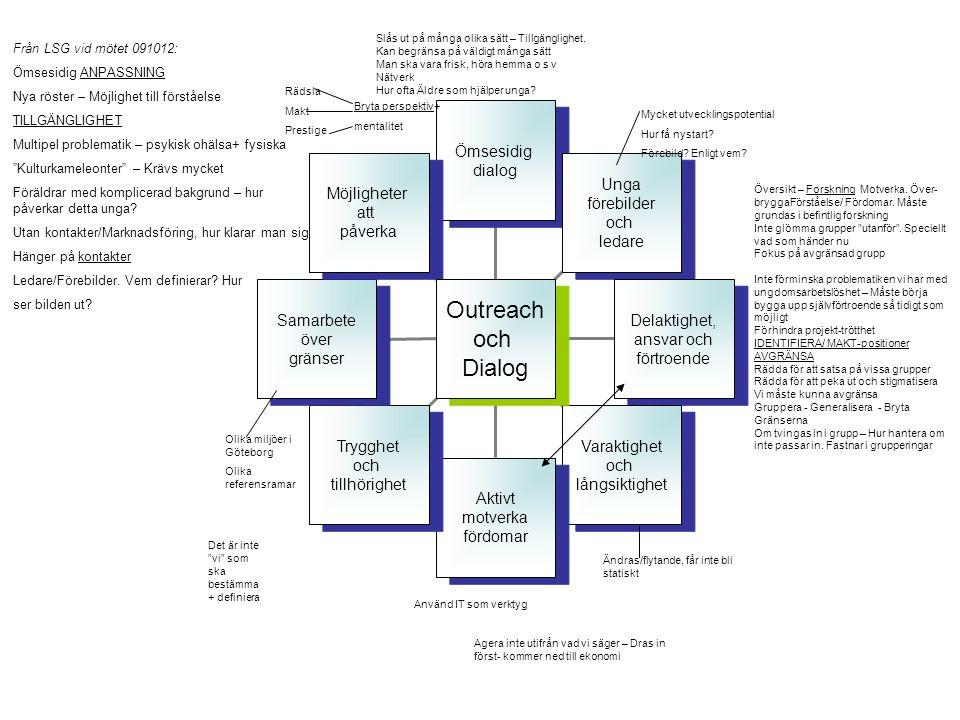 My Generation Tema Utbildning och Arbete Nyckelord från LSG