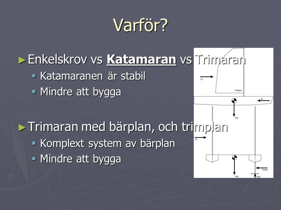 Varför? ► Enkelskrov vs Katamaran vs Trimaran  Katamaranen är stabil  Mindre att bygga ► Trimaran med bärplan, och trimplan  Komplext system av bär