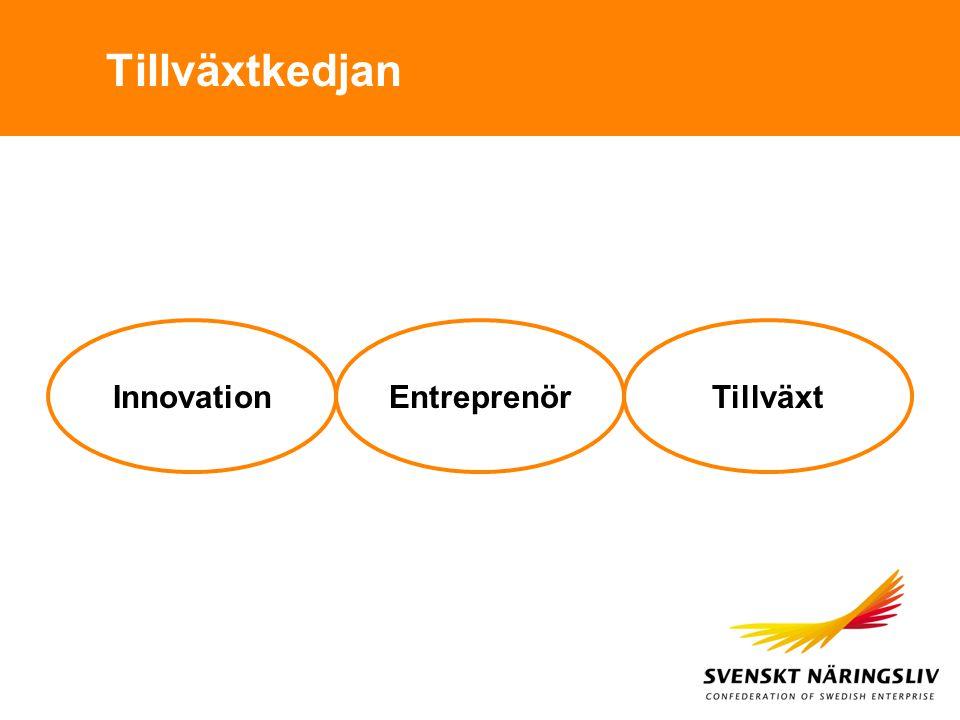 Tillväxtkedjan InnovationEntreprenörTillväxt