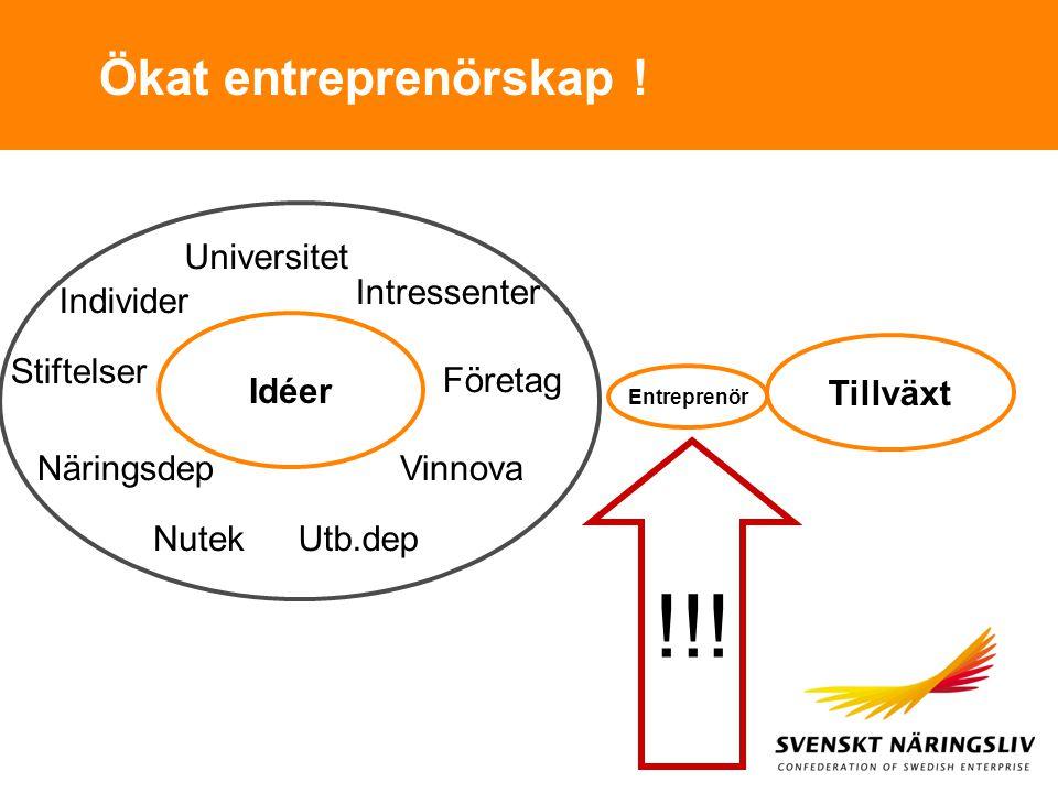 Ökat entreprenörskap ! Idéer Entreprenör Tillväxt Universitet Företag Näringsdep Utb.dep Vinnova Nutek Stiftelser Individer Intressenter !!!
