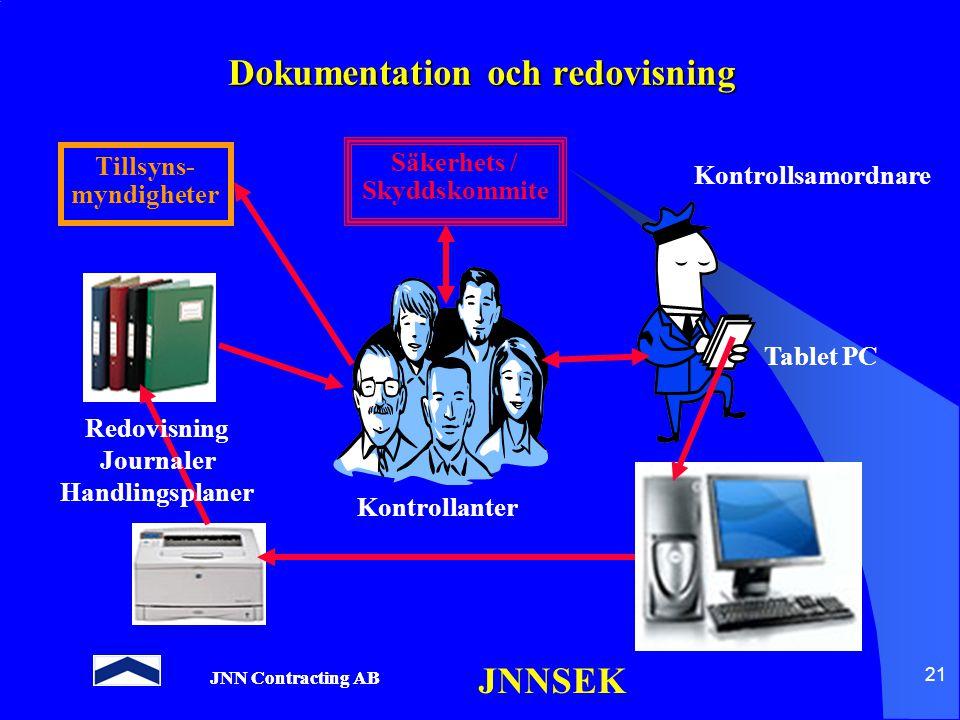 JNN Contracting AB JNNSEK 21 Dokumentation och redovisning Tablet PC Redovisning Journaler Handlingsplaner Kontrollanter Kontrollsamordnare Tillsyns-