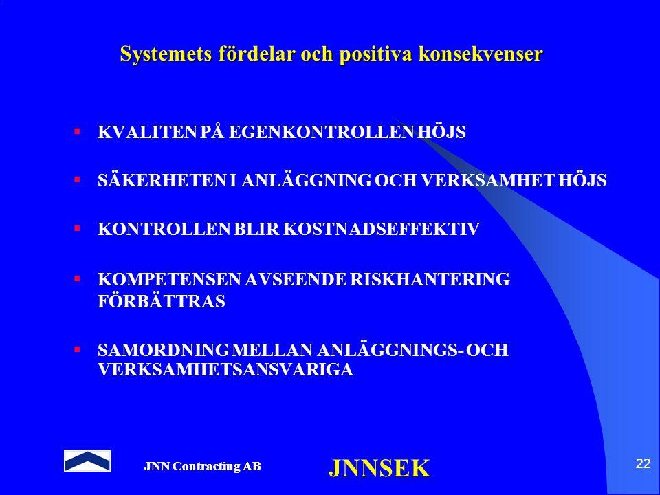 JNN Contracting AB JNNSEK 22 Systemets fördelar och positiva konsekvenser  KVALITEN PÅ EGENKONTROLLEN HÖJS  SÄKERHETEN I ANLÄGGNING OCH VERKSAMHET H