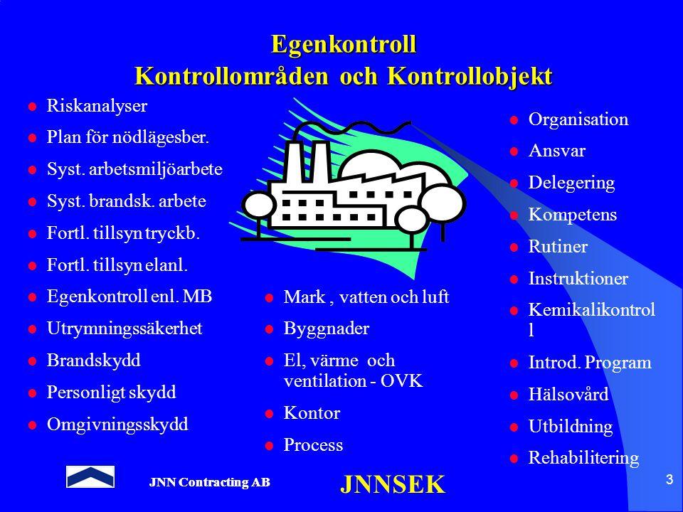 JNN Contracting AB JNNSEK 3 Egenkontroll Kontrollområden och Kontrollobjekt Organisation Ansvar Delegering Kompetens Rutiner Instruktioner Kemikalikon