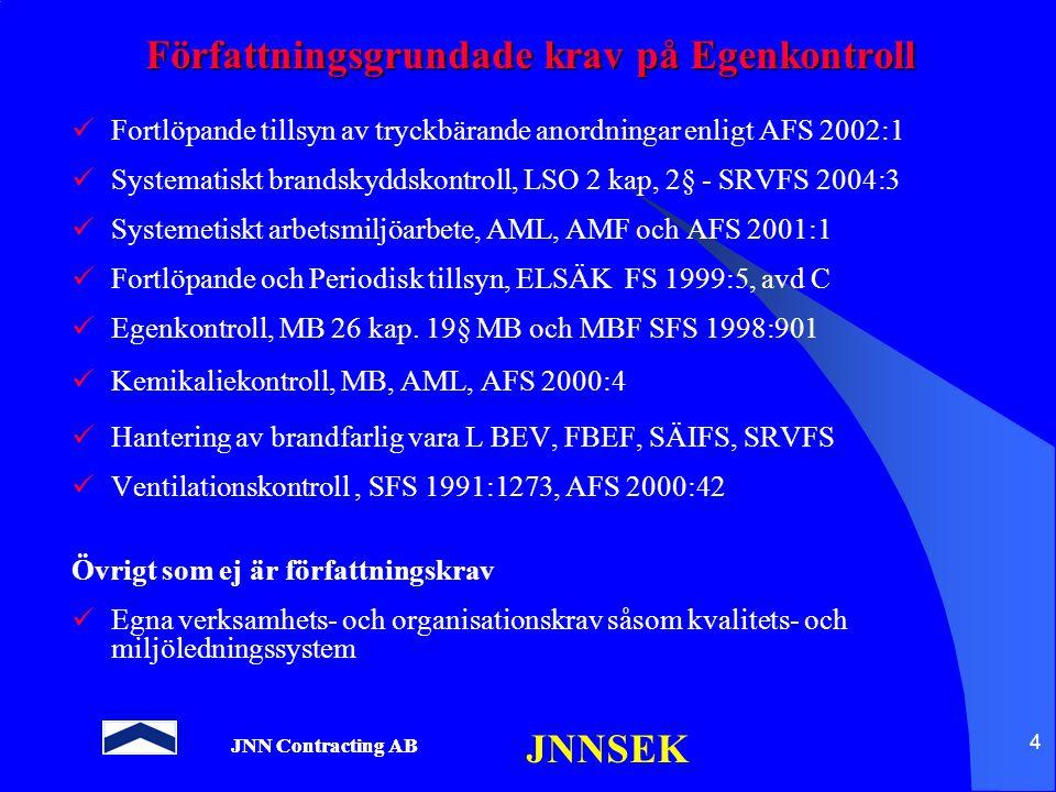 JNN Contracting AB JNNSEK 4 Författningsgrundade krav på Egenkontroll Fortlöpande tillsyn av tryckbärande anordningar enligt AFS 2002:1 Systematiskt b