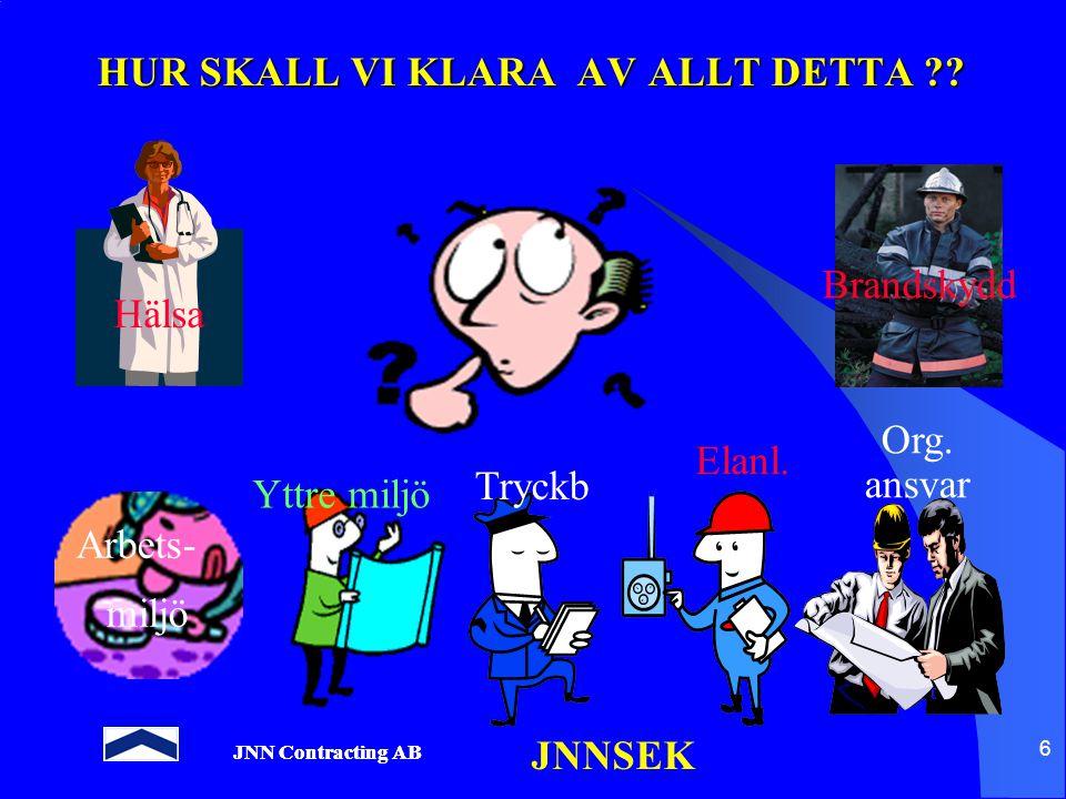 JNN Contracting AB JNNSEK 6 HUR SKALL VI KLARA AV ALLT DETTA ?? Hälsa Brandskydd Elanl. Yttre miljö Arbets- miljö Tryckb Org. ansvar
