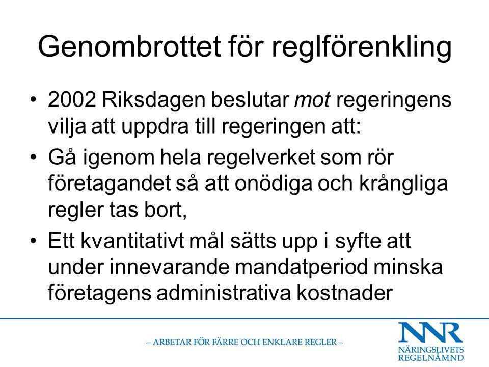 Genombrottet för reglförenkling 2002 Riksdagen beslutar mot regeringens vilja att uppdra till regeringen att: Gå igenom hela regelverket som rör företagandet så att onödiga och krångliga regler tas bort, Ett kvantitativt mål sätts upp i syfte att under innevarande mandatperiod minska företagens administrativa kostnader