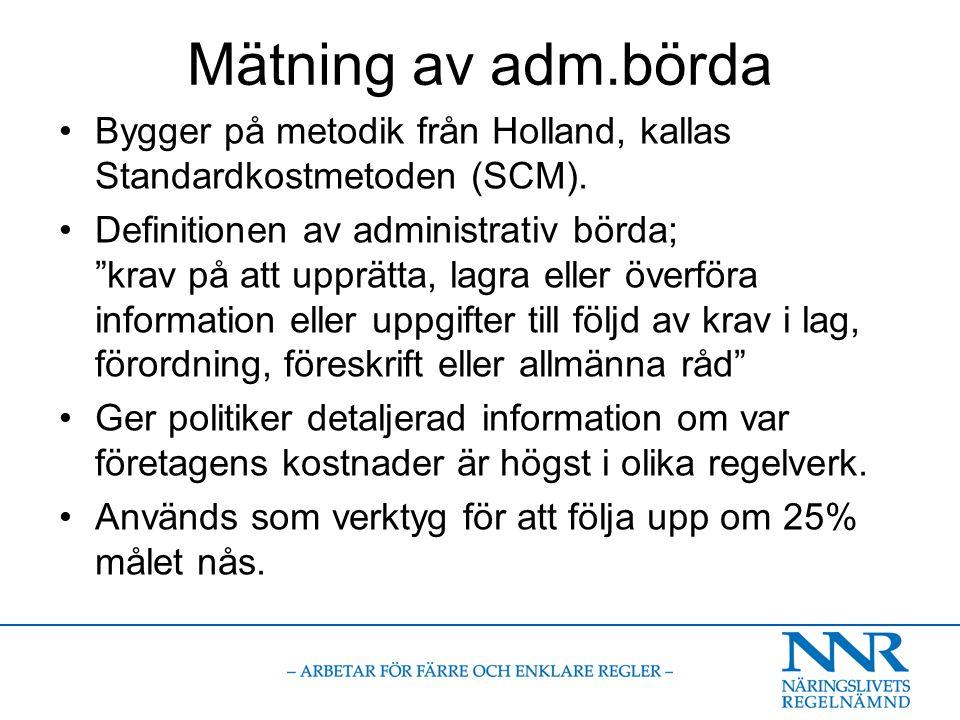 Mätning av adm.börda Bygger på metodik från Holland, kallas Standardkostmetoden (SCM).