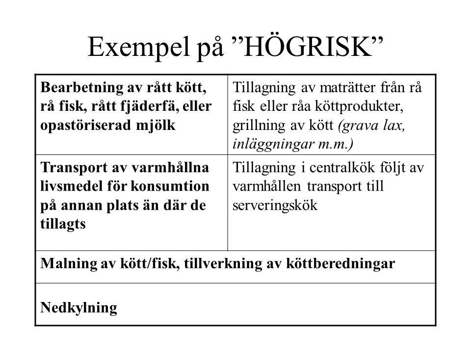 """Exempel på """"HÖGRISK"""" Bearbetning av rått kött, rå fisk, rått fjäderfä, eller opastöriserad mjölk Tillagning av maträtter från rå fisk eller råa köttpr"""