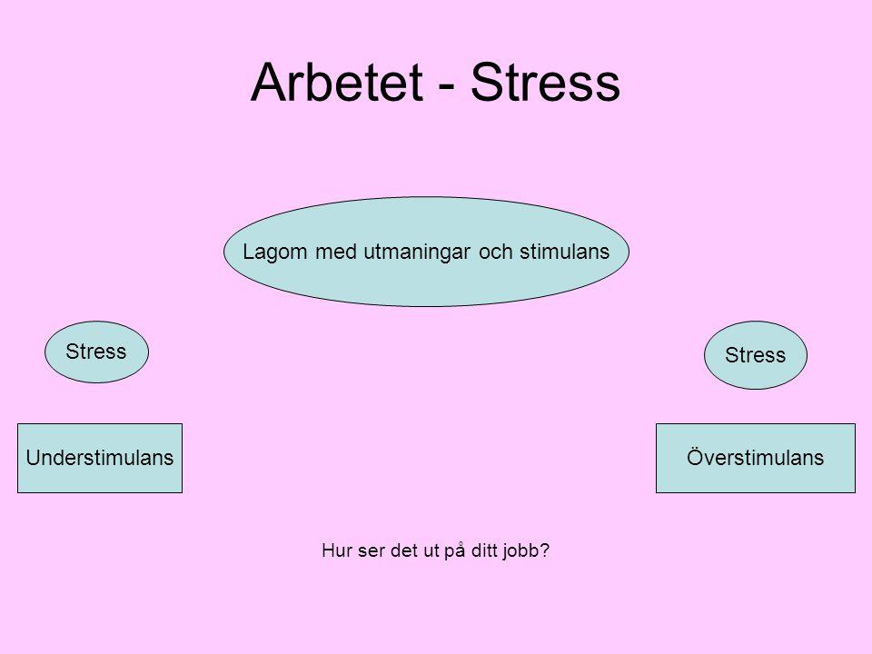 Arbetet - Stress Hur ser det ut på ditt jobb.